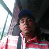 John Jairo Fernandez Beltran