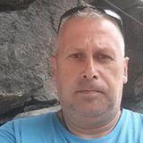Radu Sorin