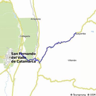 ruta catamarca guayamba