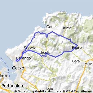 Getxo-Andraka-Pletzia