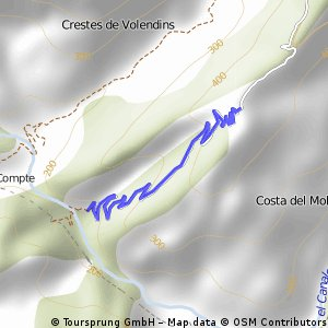 Escalada a la Foncalda (Gandesa)  2.94 km.