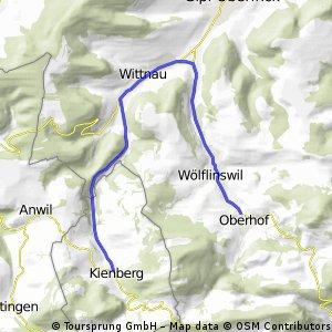 Wittnau-Challange