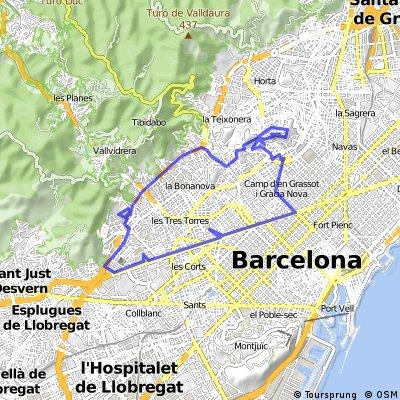 Ruta de alguns Parcs de Barcelona