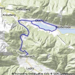 Kreuzberg-Weissensee