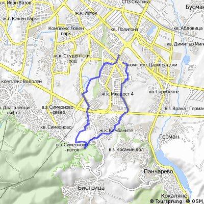 Mladost - Malinova Dolina - Bunkera