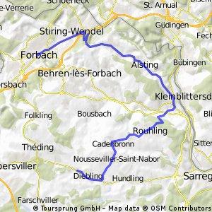test bikemap