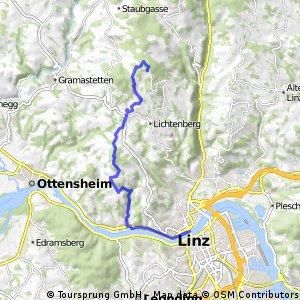 Koglerauerspitz GIS