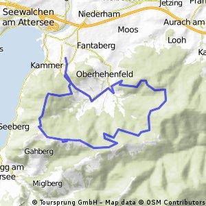 Kleine Gahbergrunde CLONED FROM ROUTE 124601