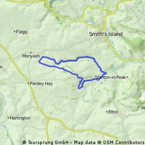 River Lathkill