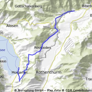 Cycling the Alps Raten