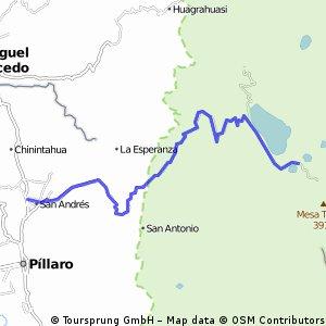 Laguna Pisayambo - Anteojos