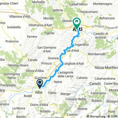 Alba - Asti - bike path
