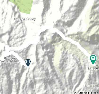 Integral del Pichincha