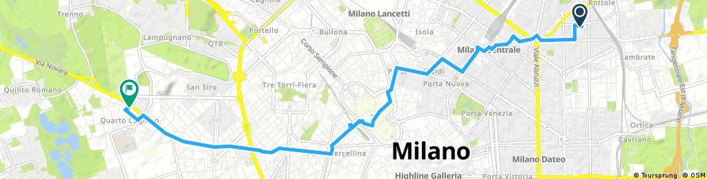 ride through Milan