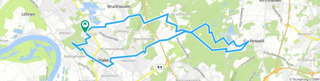 Rotbach Dinslaken