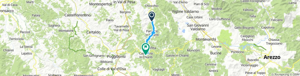 Moderate Donnerstag Course In Greve In Chianti