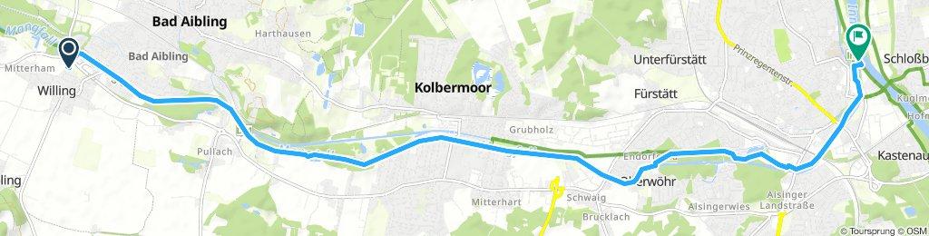 an der Mangfall nach Rosenheim