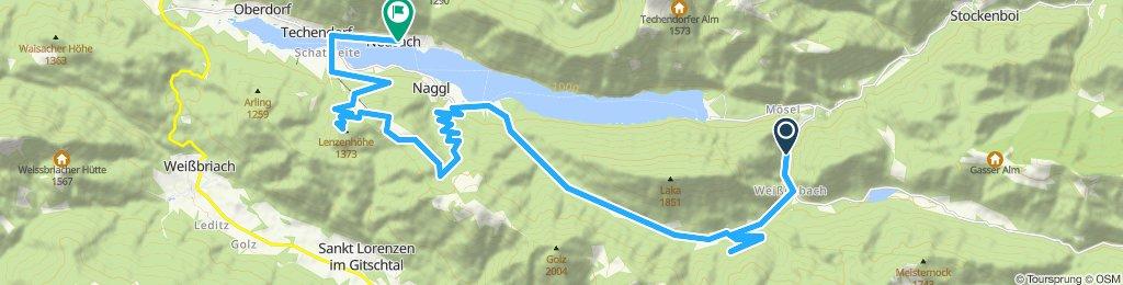 Weissensee Berg und Talfahrt