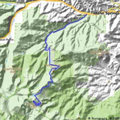 Mt Evans Bike Race