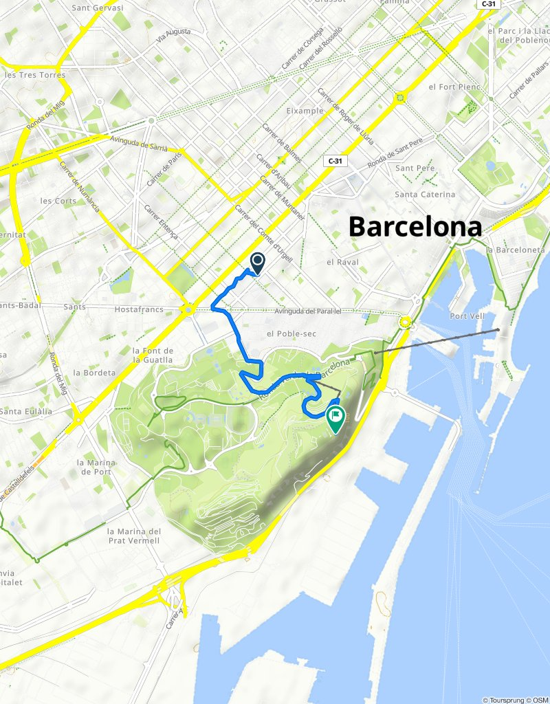 Moderate route in Barcelona