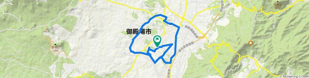 自宅~R246~滝ケ原街道~畑岡~自宅