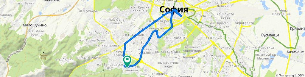 "ulitsa ""Daskal Stoyan Popandreev"" 2, Sofia to ulitsa ""Daskal Stoyan Popandreev"" 2, Sofia"