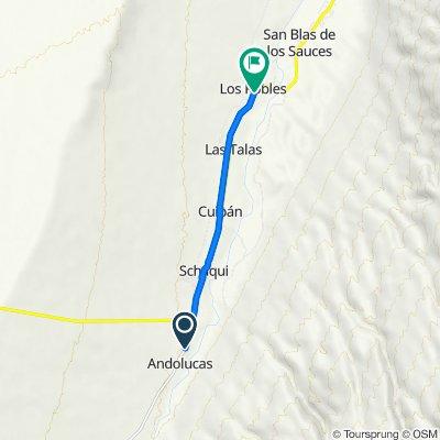 De Unnamed Road a Ruta Nacional 40, San Blas