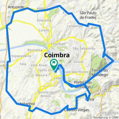 Perímetro de Coimbra