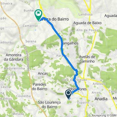 De Rua Oliveirinhas 9 a Estrada Vila Verde 2, Oliveira do Bairro