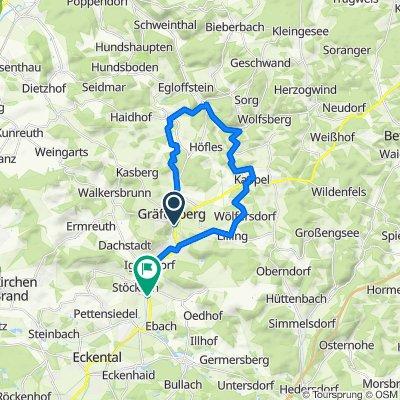 Gräfenberg-Rüsselbach