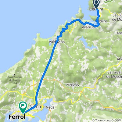 Etapa Cedeira-Ferrol