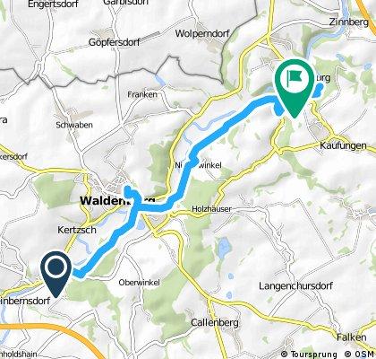kurzer Wochenendausflug  Waldenburg - Wolkenburg