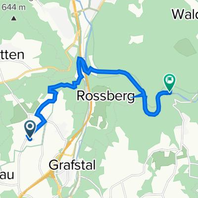 winterberg-winterthur
